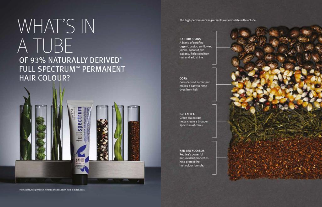 Aveda - Whats In A Tube